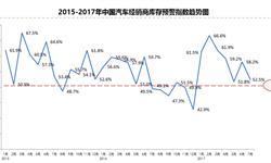 <em>汽车</em>经销商库存压力不减 对8月市场预期并不看好