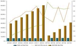 钢企效益提升扩产持续 粗钢<em>产量</em>6月再创新高