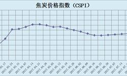 下游钢厂带动作用明显 <em>焦炭</em>价格维持涨势