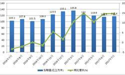 <em>中国</em><em>天然气</em>产量迅速增长 市场需求仍将不断增加