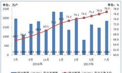 中国<em>4</em><em>G</em><em>用户</em>数突破9亿 移动<em>用户</em>占比66.5%