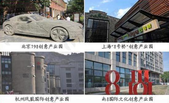 深圳华南城文化产业园