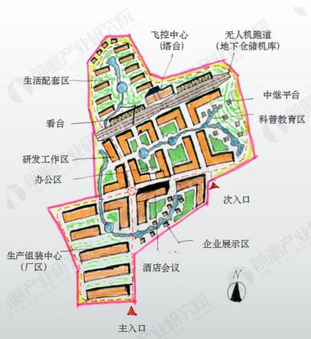 华之翼无人机产业园区规划