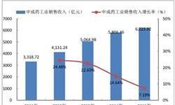 <em>中成药</em>产量逐渐稳定 1-7月累计产量219.7万吨