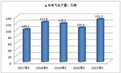 专用<em>汽车</em>国产化趋势明显 进口量持续锐减