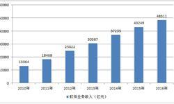信息技术服务业快速增长 前8月<em>收入</em>累计增长16%