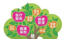 """""""健康中国2030""""建设持续升温 2022年健康服务业将超10万亿"""