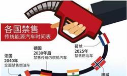 全球燃油汽车销售禁令来袭,中国燃油汽车禁售令何时出?