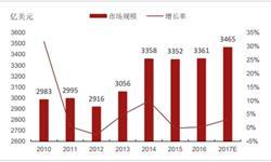 中国上半年<em>集成电路</em>销量735.5亿块 产业规模迅速提升