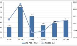 二胎效应促<em>奶粉</em>需求提升 预计2017年<em>奶粉</em><em>产量</em>达147万吨
