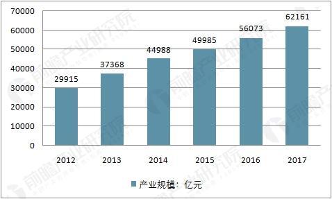 中国人口年龄结构_2011人口年龄结构