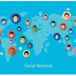 中国社交网络行业市场规模及投资前景分析