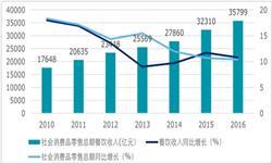 <em>餐饮行业</em>快速回暖 前9月累计收入突破7000亿