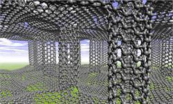 全球展开石墨烯研究竞赛 中国综合竞争实力名列前茅