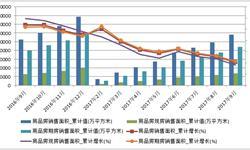 商品房<em>销售</em><em>面积</em>破10亿平方米 现房<em>销售</em>占比23.7%