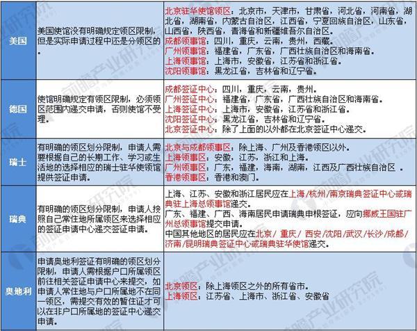 签证领区划分(一).JPEG