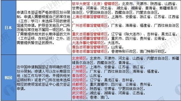 签证领区划分(二).JPEG