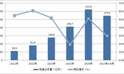 <em>快递</em>企业积极备战双十一 预计业务量超15亿件