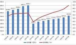 电信业务营收达1.8万亿 收入结构向流量业务倾斜