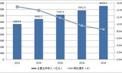 家具制造业营收稳步增长 前三季度营收6747.7亿元