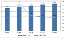 <em>手</em><em>游</em>市场迅速升温 2017年用户规模将达5.43亿