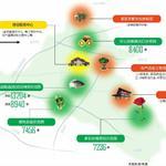 四川首个国家级田园综合体(深度解读)