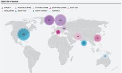 IFS:油气行业转型迫在眉睫 一手抓大数据一手抓人才