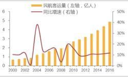 旅客数量不断增长 促进民航市场持续繁荣