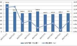 电力电缆产量稳定增长 高压、超高压<em>市场需求</em>旺盛