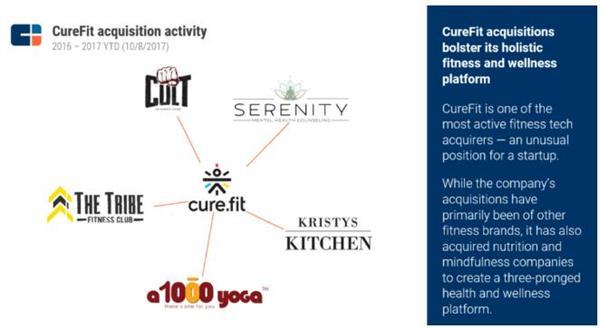 健身科技走向全球 亚洲市场中国、印度两强表现亮眼
