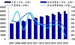 国内<em>成品油</em>产能过剩 前11月累计出口4610万吨