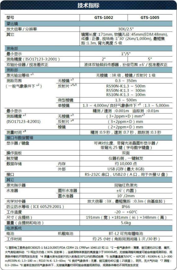 拓普康GTS-1000系列全站仪技术指标