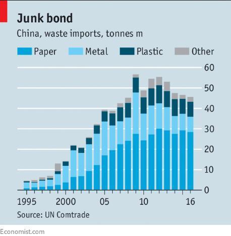 """中国正式封杀24类""""洋垃圾""""!整个欧美慌了 德国如今也惨遭垃圾山堆积"""