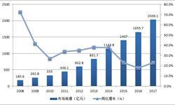 <em>游戏</em>市场销售收入超2000亿 移动<em>游戏</em>市场占比57%