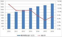 模具制造行业<em>发展现状</em>分析 市场规模达1840亿元
