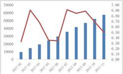 <em>电力</em>行业市场现状分析 用电增速将持续收窄