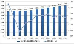 奢侈品行业进入平稳增长期 预计2018年中国<em>销售额</em>5520亿