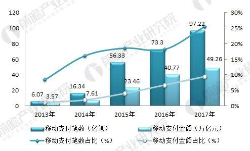 https://img3.qianzhan.com/news/201801/31/20180131-850ed63b29bcaf1f.jpg