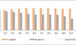 <em>钢铁</em>行业盈利持续改善 2017年实现利润总额3420亿
