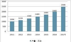 <em>空气</em><em>净化器</em>产量约2468万台 加速洗牌将成发展趋势