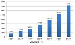 农村<em>网络</em><em>零售</em>额超1.2万亿 农村电商服务环境日趋改善
