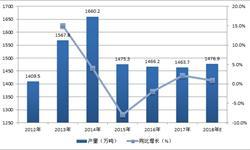 成品糖产量增速回升 2017年累计产量1463.7万吨
