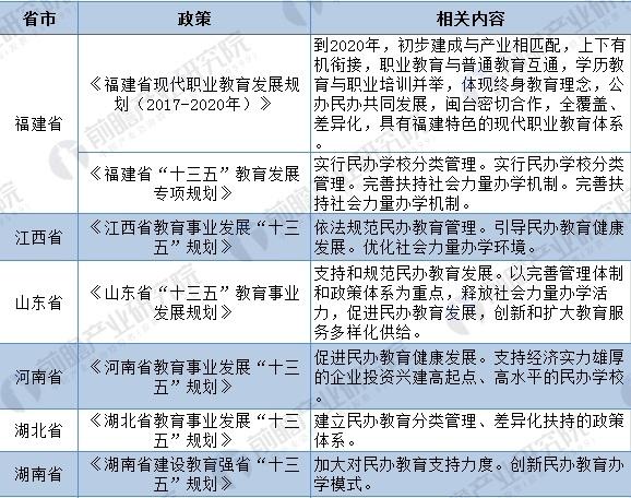 民办教育7
