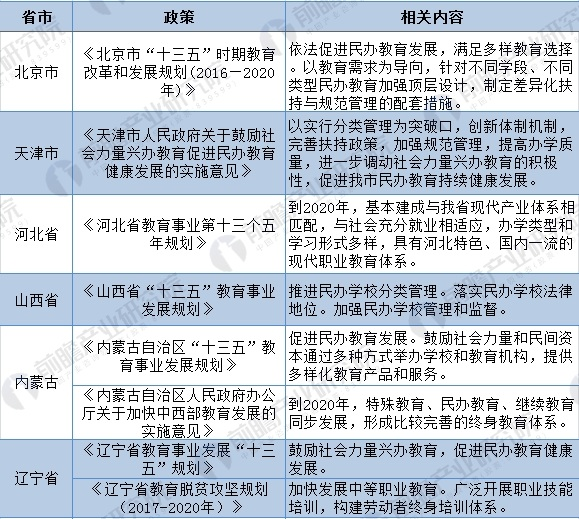民办教育5