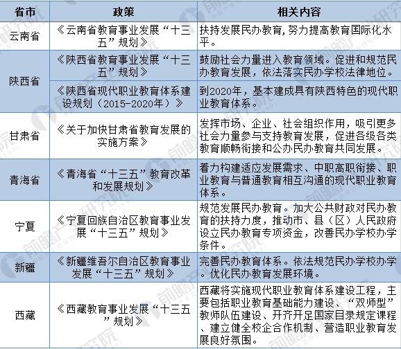 民办教育9