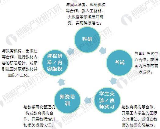 学前教育5