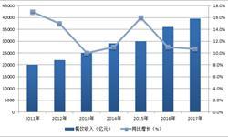 2017年全国餐饮<em>收入</em>达3.9万亿 外卖成带动行业增长主因