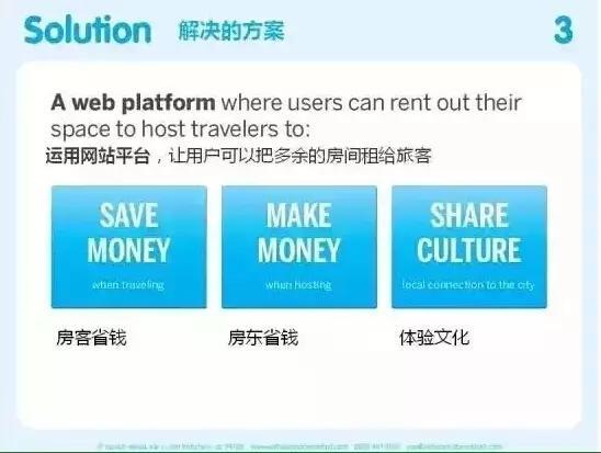 第03页  Airbnb的解决办法