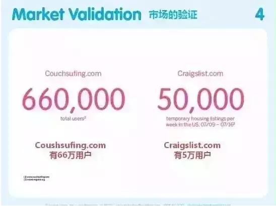 第04页  相关网站数据,验证市场可行