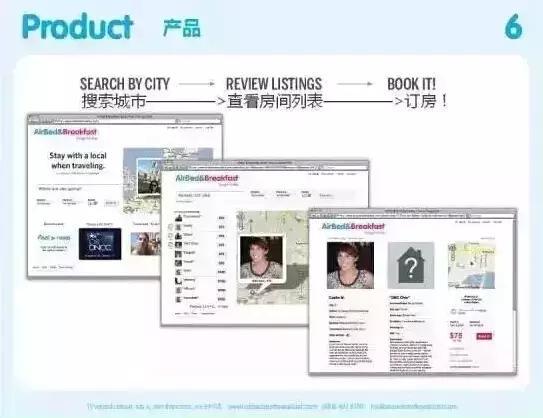 第06页 Airbnb已上线的产品